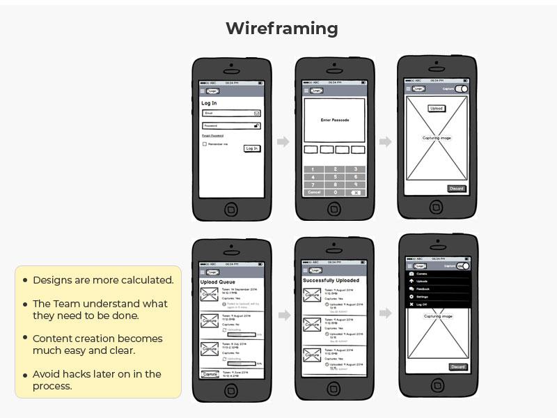 uxd media- Wireframing
