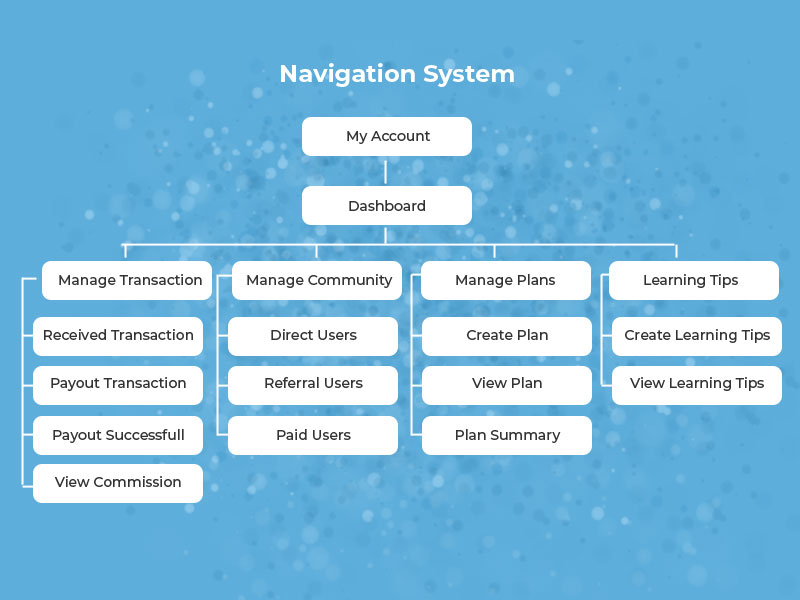 Well Navigation Systems