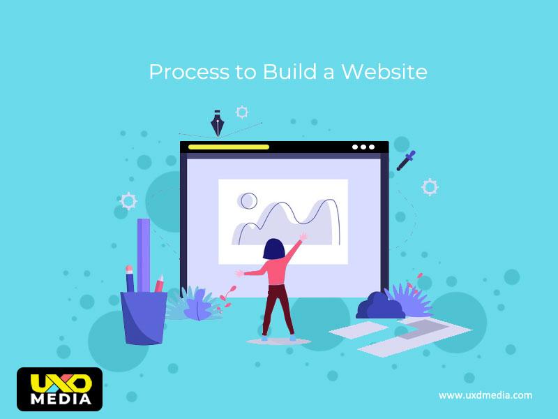 best website development company in Melbourne
