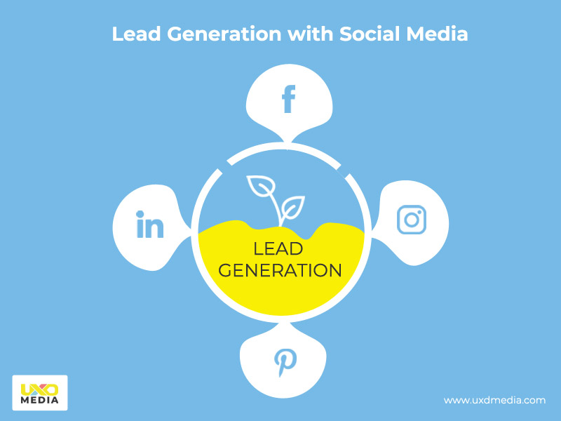 Social Media Campaigns help to Generate More Leads