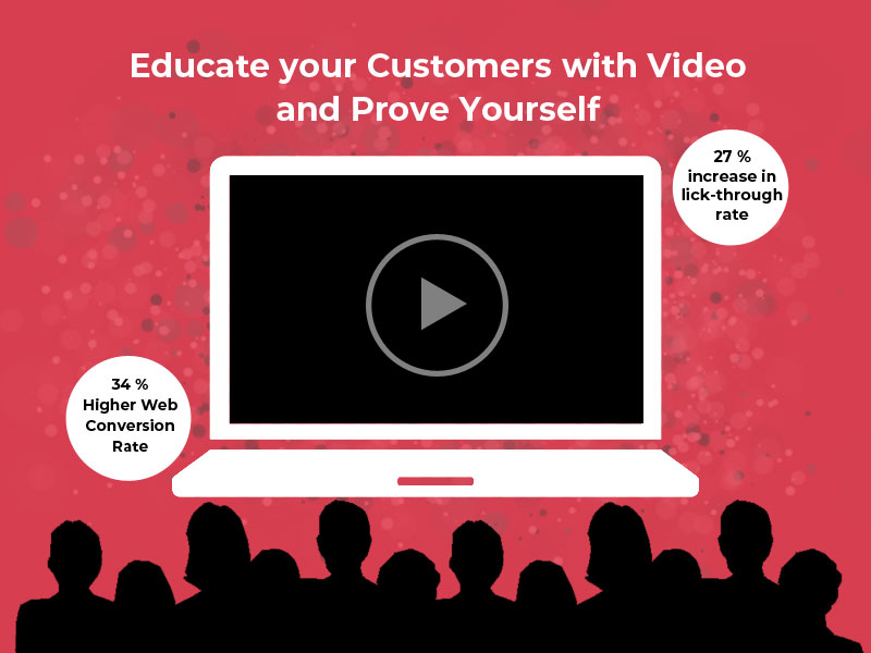 Video Marketing Gives Quick Rank to Your Website