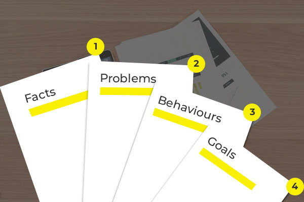 2) Analyze: Facts, Problems, Behaviors and Goals