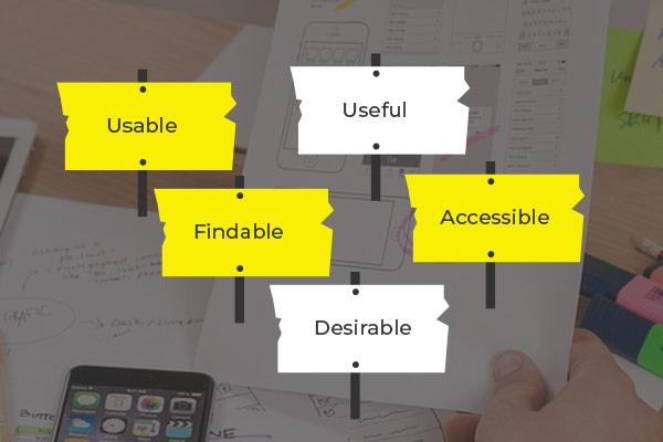 4) Test & Refine: Usability Testing